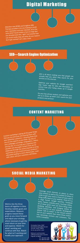 The 3 Basic Elements of Digital Marketing